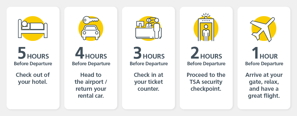 5-hour Departure Playbook. 5 hours before, check out from hotel. 4 hours before, make your way to the airport. 3 hours before, check in at your ticket counter if needed. 2 hours before, proceed to the TSA checkpoint. 1 hour before, arrive at gate.